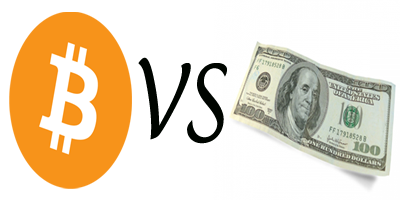 Bitcoin-Vs-US-Dollar